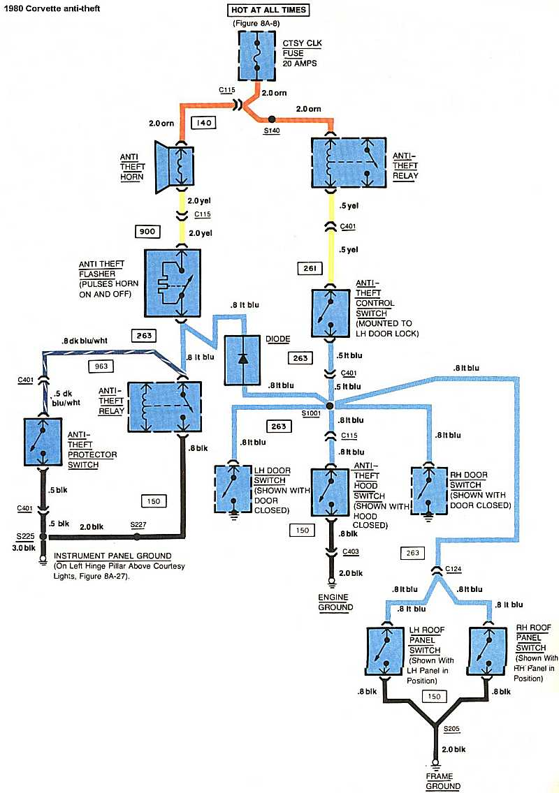 page 40 Anti theft system full electrical wiring diagram (c3 1980) corvetteforum Headlight Relay Harness Schematic at gsmx.co