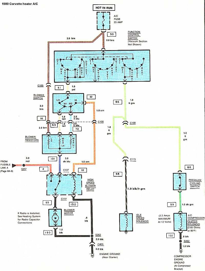 page 69 Heater AC 1980 c3 blower motor wont shut off hot rod forum hotrodders c3 corvette wiring diagram at crackthecode.co