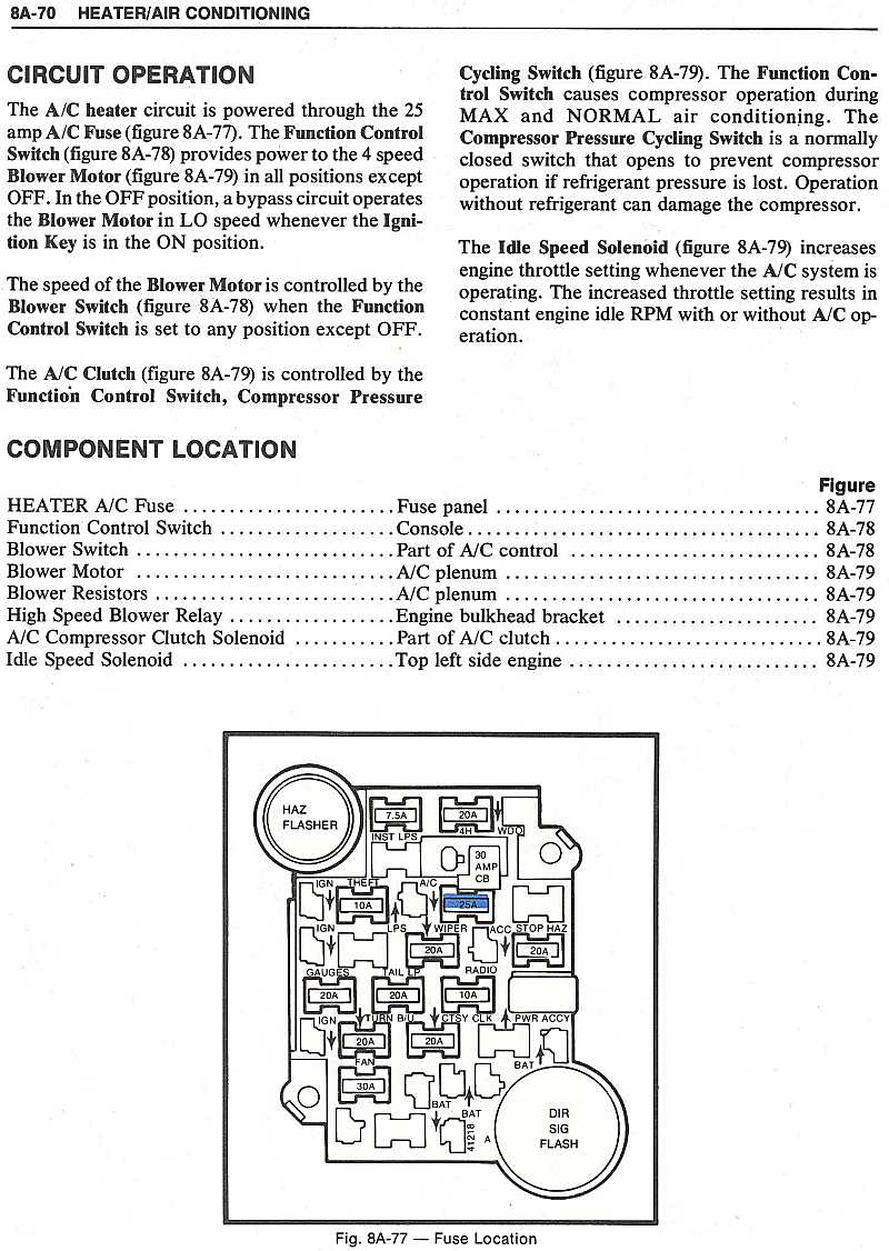 page 70 Heater AC 1980 c3 blower motor wont shut off hot rod forum hotrodders 1980 firebird fuse box diagram at bakdesigns.co